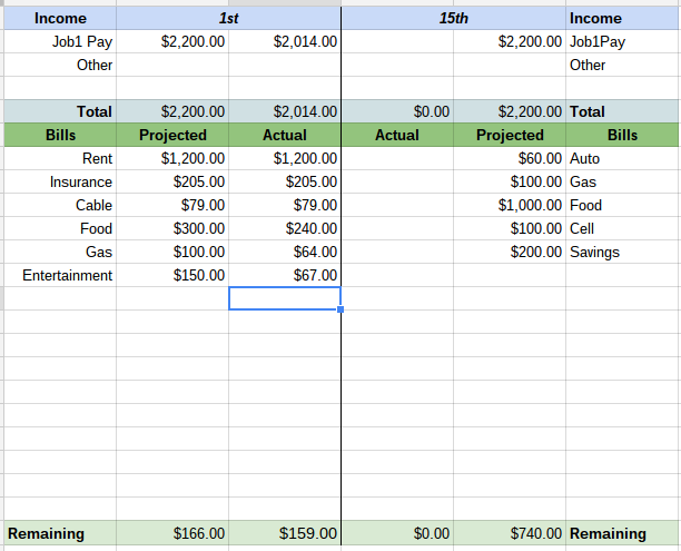 Budgeting with Excel or Google Sheets | Derek Ritchie